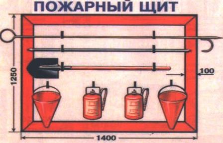 http://www.0-1.ru/articles/extinguishers/0-5.jpg