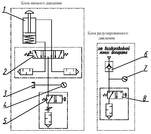 Рис.3 Принципиальная пневматическая схема системы.