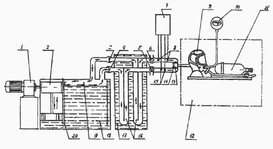 """Принципиальная схема стенда-имитатора дыхания человека.  1 - привод  """"искусственных легких """"; 2 - поршень; 3..."""